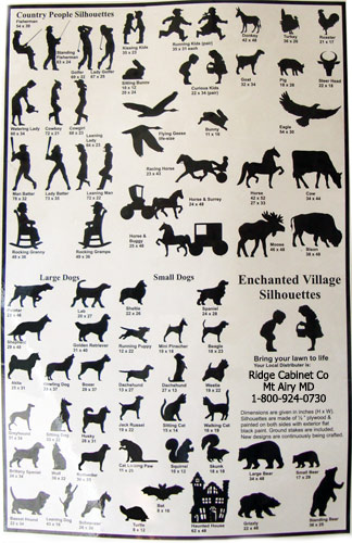 Silhouette Chart
